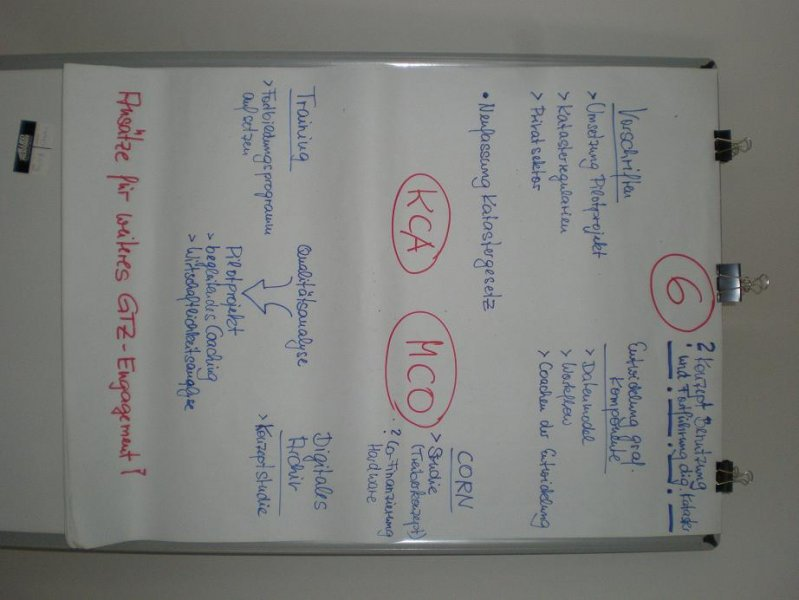 Konzeption für Projektaktivitäten